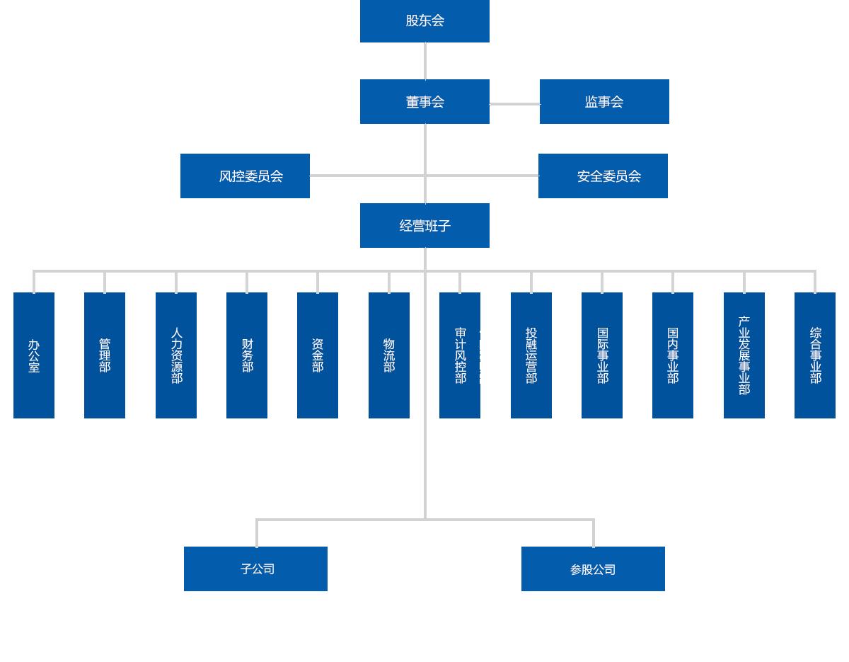组织架构-.png